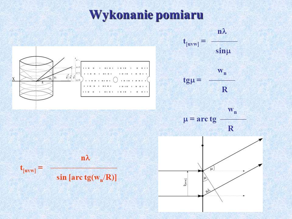 Wykonanie pomiaru n t[uvw] =  sin wn tg =  R  = arc tg 